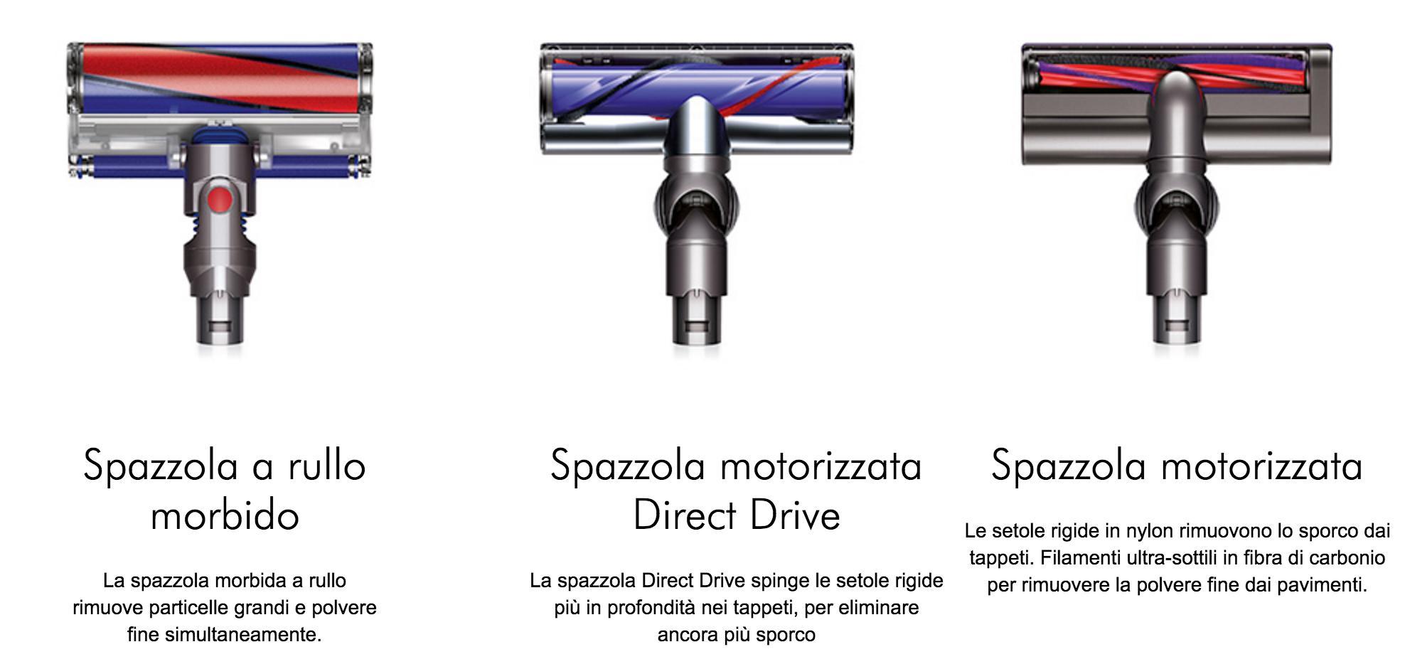 Cs, CAREservice spazzole-dyson Dyson V6 - Spazzola A Rullo Morbido [Cod.966489-01] DC58 DC59 DC61 DC62 Dyson V6 966489-01